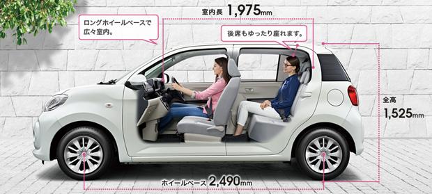 トヨタパッソ・ダイハツブーンがモデルチェンジで低燃費