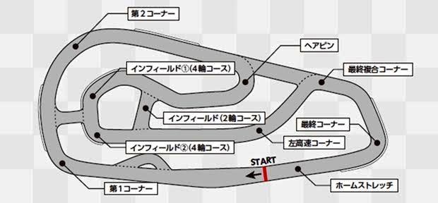 筑波サーキット2000の最速タイム車は?【コースレコード】
