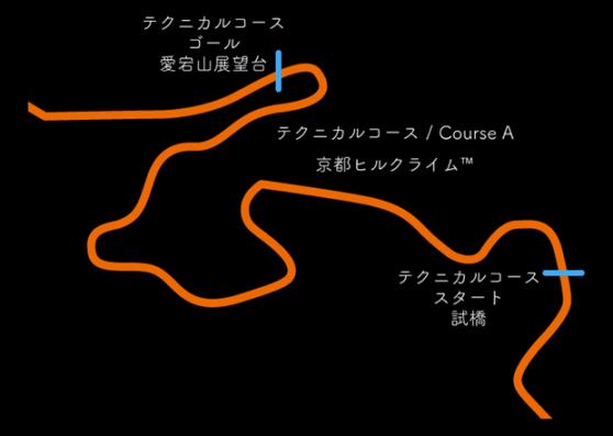 嵐山-高雄パークウエイで京都ヒルクライム開催【公道レース】