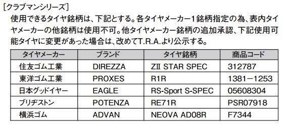 86/BRZレースが更に過激に! POTENZA RE-06Dタイヤ発売