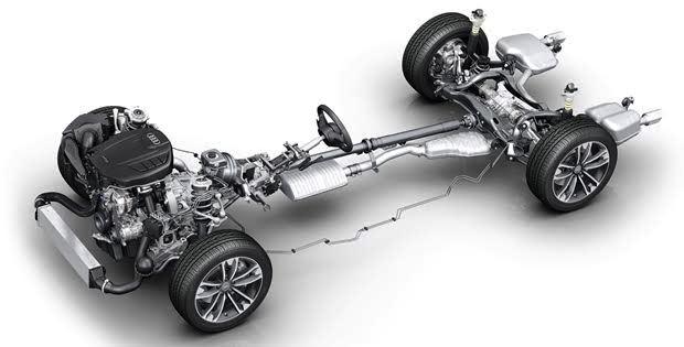 車の駆動方式の違い・特徴【FF・FR・MR・RR・4WD】
