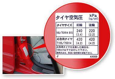 車のタイヤの空気圧チェックと入れ方【ガソリンスタンド】