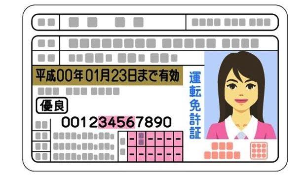 免許証の写真写りが良くなるコツ・ポイント【持ち込み・服】